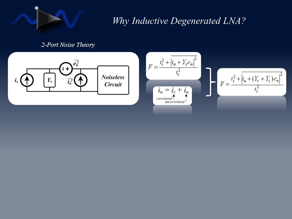 Inductive Specified Technique 6 th step: Finding the optimum devices width W opt,Ls 7 th step: Finding the optimum devices transconductance g m.opt.Ls From Impendance Matching: