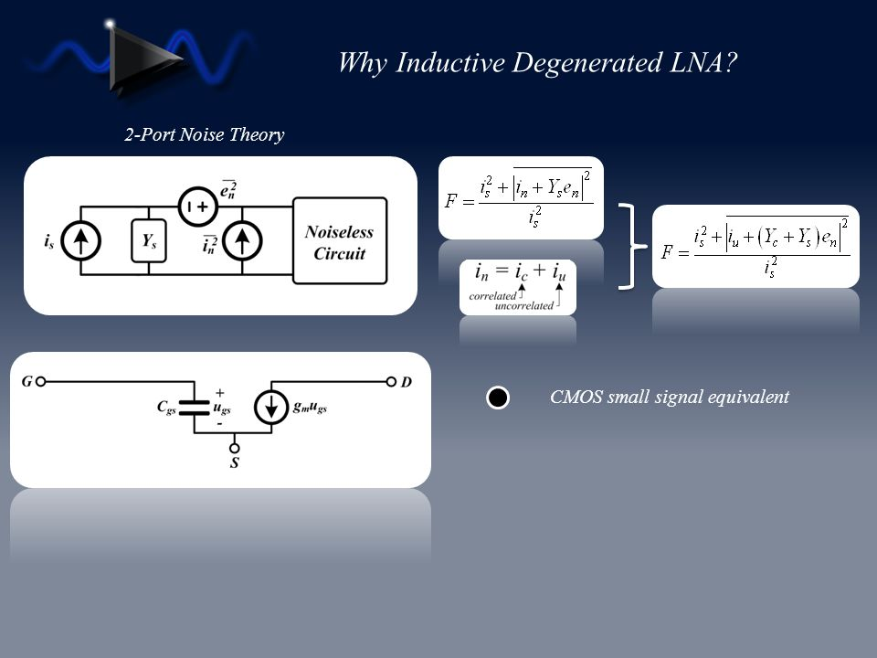 Why Inductive Degenerated LNA? 2-Port Noise Theory CMOS small signal equivalent