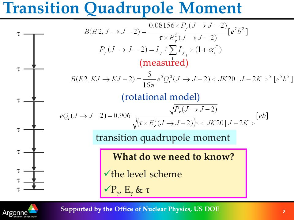2 Transition Quadrupole Moment transition quadrupole moment (measured) (rotational model) What do we need to know? the level scheme P, E & Supported b