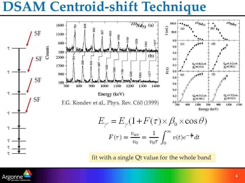 6 DSAM Centroid-shift Technique SF F.G. Kondev et al., Phys.