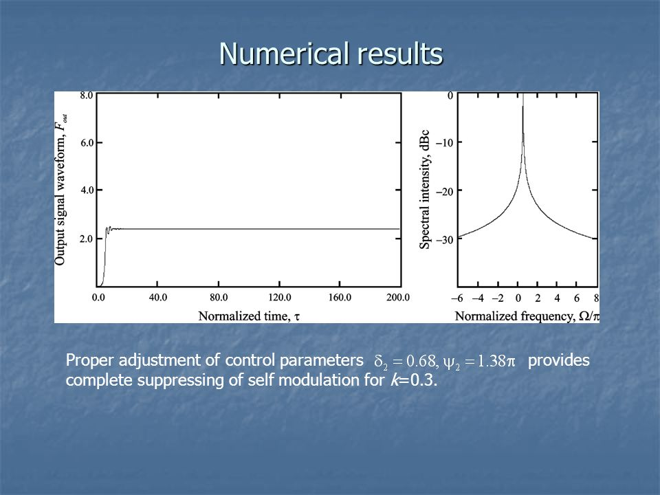Numerical results Proper adjustment of control parameters provides complete suppressing of self modulation for k=0.3.