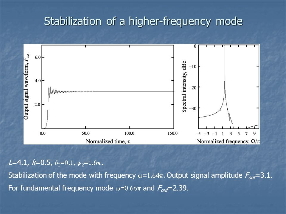 Stabilization of a higher-frequency mode L=4.1, k=0.5,. Stabilization of the mode with frequency Output signal amplitude F out =3.1. For fundamental f