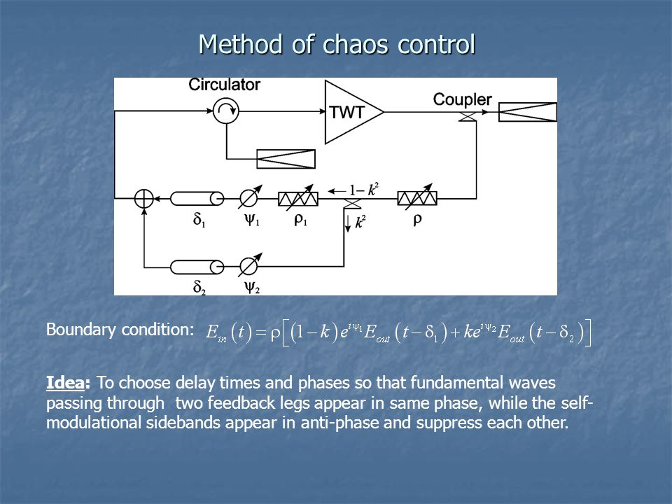 Method of chaos control Consider propagation of a modulated signal Substituting into the boundary condition one can show that if we adjust the parameters as we obtain same as for the oscillator with single feedback and Sideband waves coming from different feedback legs weaken and for k=1/2 completely suppress each other