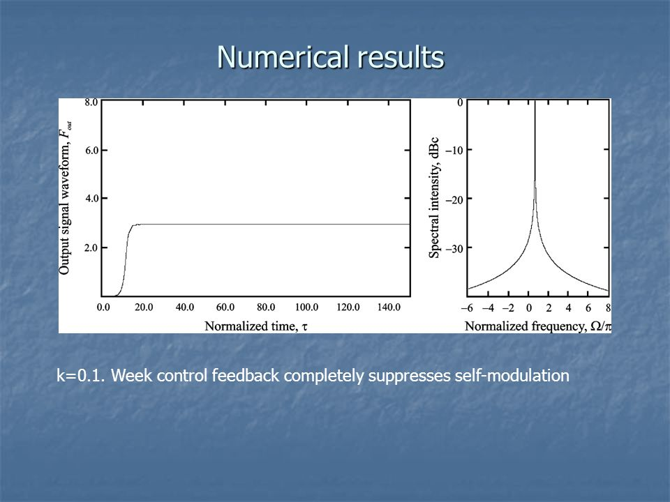 Numerical results k=0.1. Week control feedback completely suppresses self-modulation