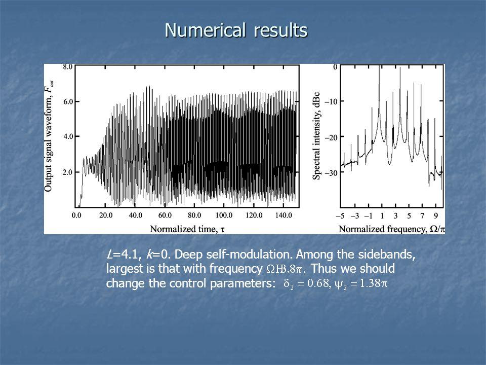 Numerical results L=4.1, k=0. Deep self-modulation.
