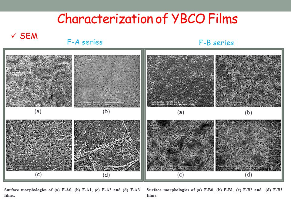 Characterization of YBCO Films (a) (d) (c) (b) Surface morphologies of (a) F-A0, (b) F-A1, (c) F-A2 and (d) F-A3 films.