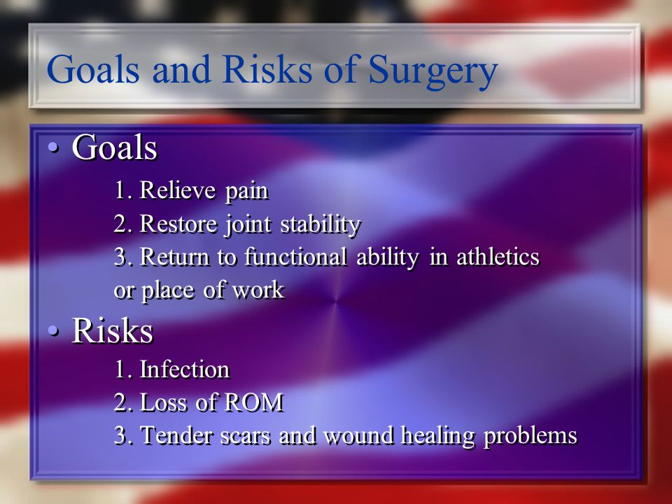 Goals and Risks of Surgery Goals 1.Relieve pain 2.
