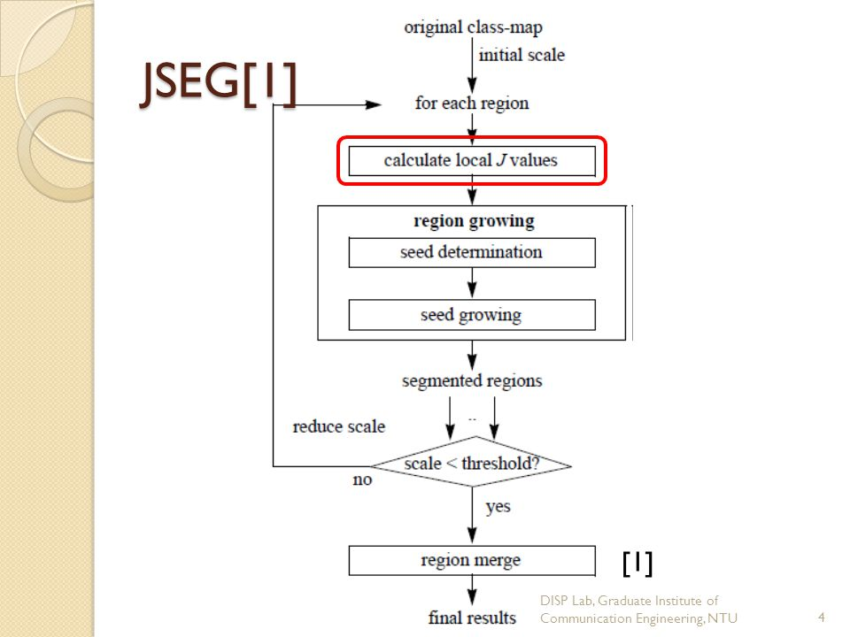 Conculsion JSEG It both considers the similarity of colors and their distributions.