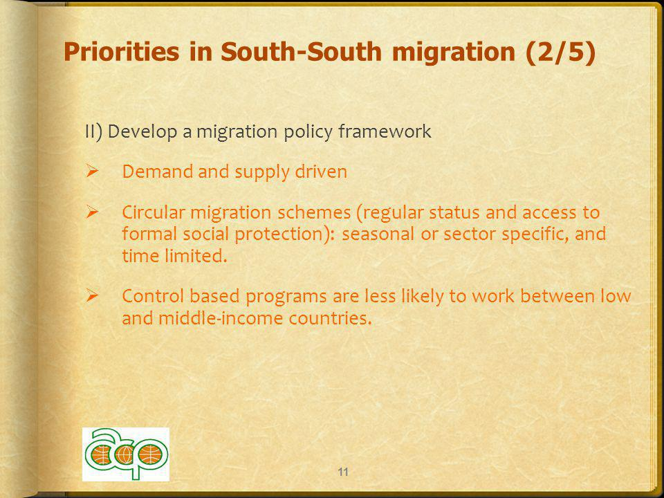 Priorities in South-South migration (2/5) II) Develop a migration policy framework Demand and supply driven Circular migration schemes (regular status and access to formal social protection): seasonal or sector specific, and time limited.