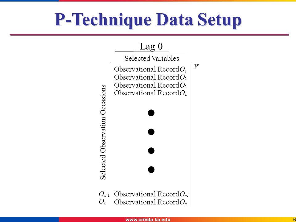 www.crmda.ku.edu6 Lag 0 Observational RecordO 1 O 2 O 3 O 4 O n O n O n O n Selected Variables V P-Technique Data Setup