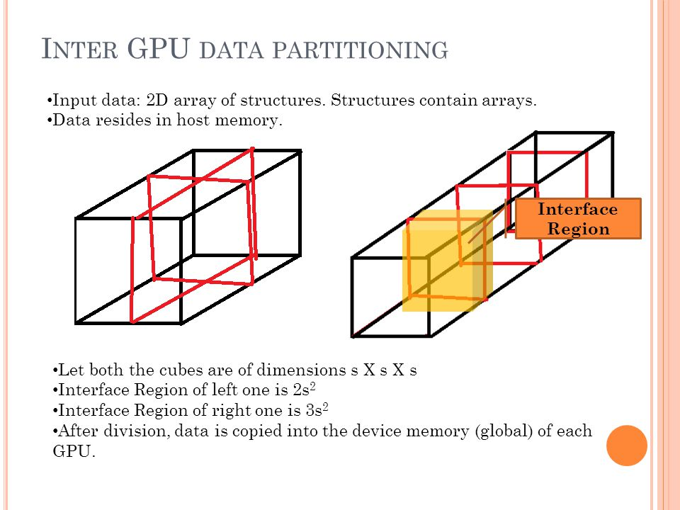 I NTER GPU DATA PARTITIONING Let both the cubes are of dimensions s X s X s Interface Region of left one is 2s 2 Interface Region of right one is 3s 2 After division, data is copied into the device memory (global) of each GPU.