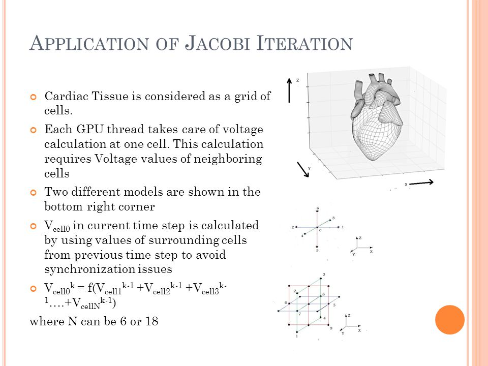 A PPLICATION OF J ACOBI I TERATION Initial values are provided to start computation In s single time step ODE and PDE parts are sequentially evaluated and added By solving the finite difference equations, voltage values of every cell in a time step is calculated by a thread Figure 1 shows a healthy cells voltage curve with time.