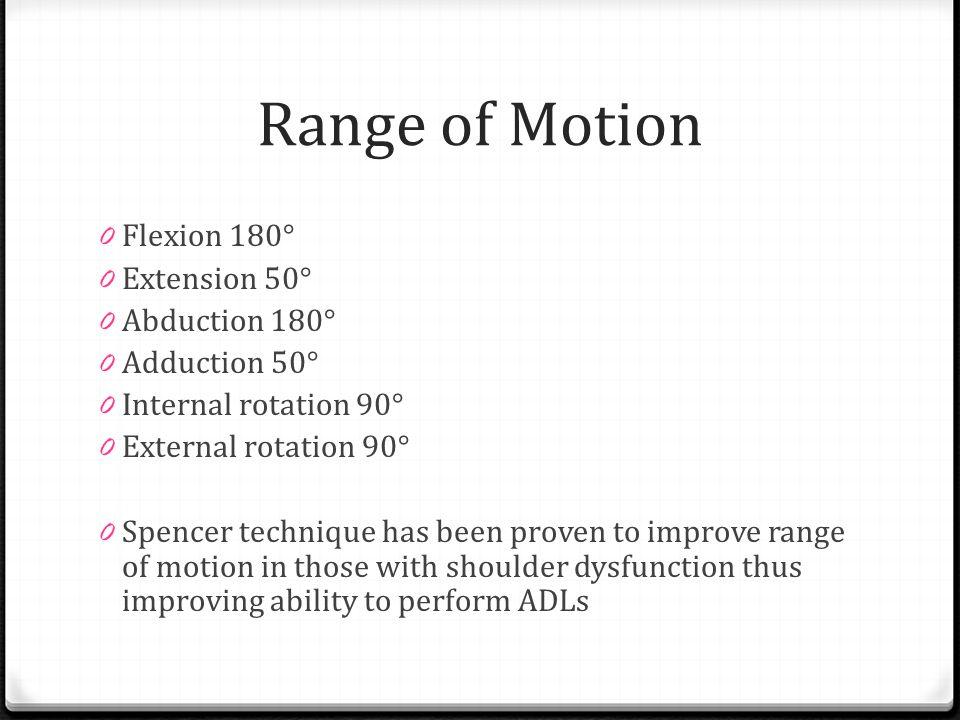 Range of Motion 0 Flexion 180° 0 Extension 50° 0 Abduction 180° 0 Adduction 50° 0 Internal rotation 90° 0 External rotation 90° 0 Spencer technique ha