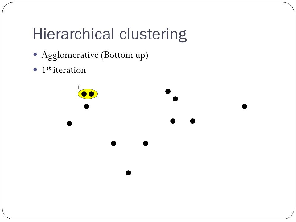 Hierarchical clustering Agglomerative (Bottom up) 1 st iteration 1