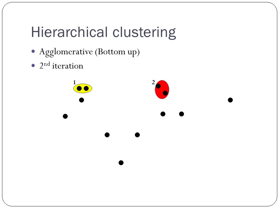 Hierarchical clustering Agglomerative (Bottom up) 2 nd iteration 12