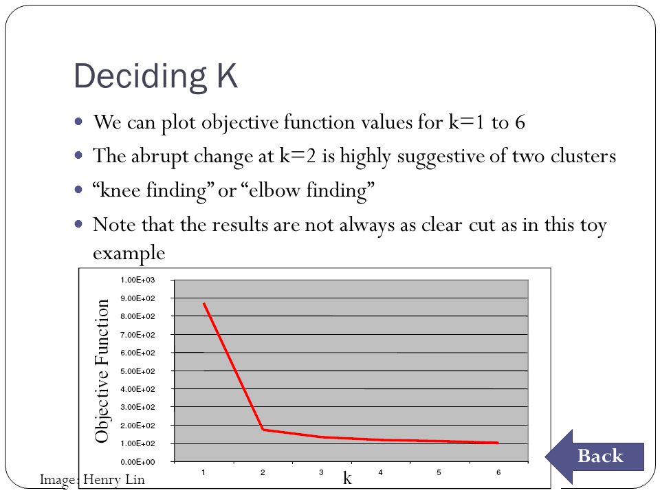 Deciding K We can plot objective function values for k=1 to 6 The abrupt change at k=2 is highly suggestive of two clusters knee finding or elbow finding Note that the results are not always as clear cut as in this toy example Back Image: Henry Lin