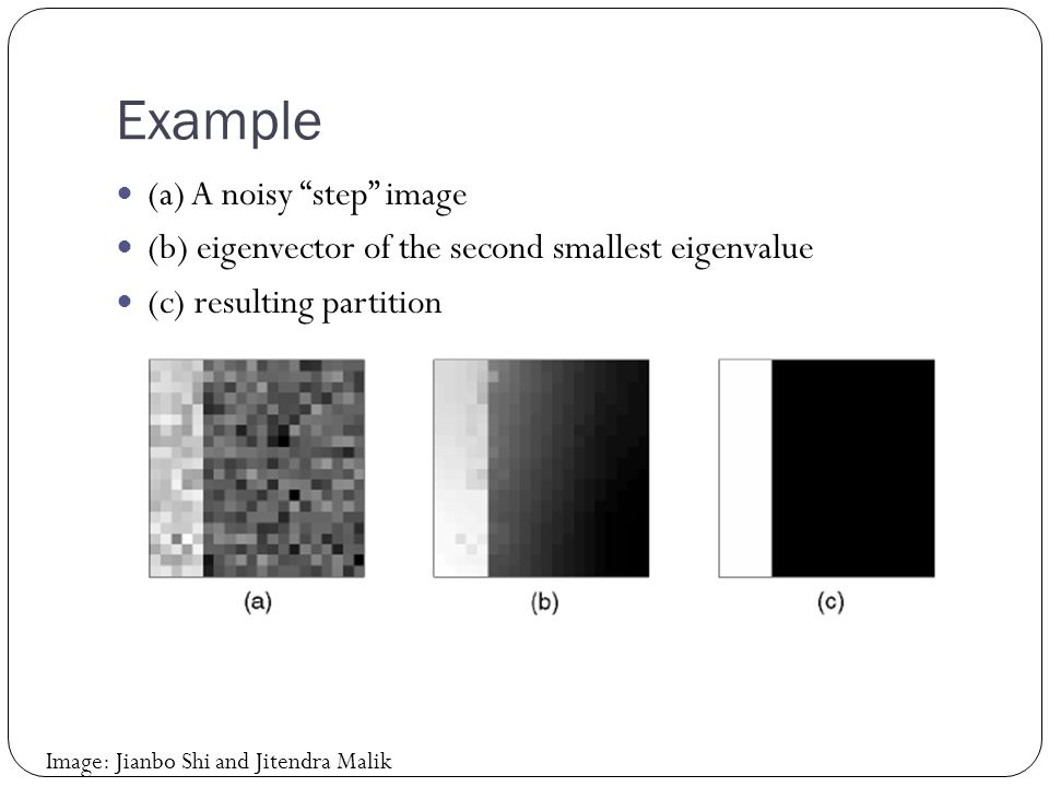 Example (a) A noisy step image (b) eigenvector of the second smallest eigenvalue (c) resulting partition Image: Jianbo Shi and Jitendra Malik