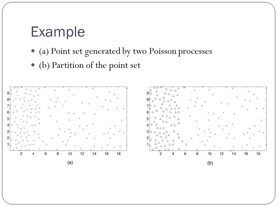Example (a) Point set generated by two Poisson processes (b) Partition of the point set