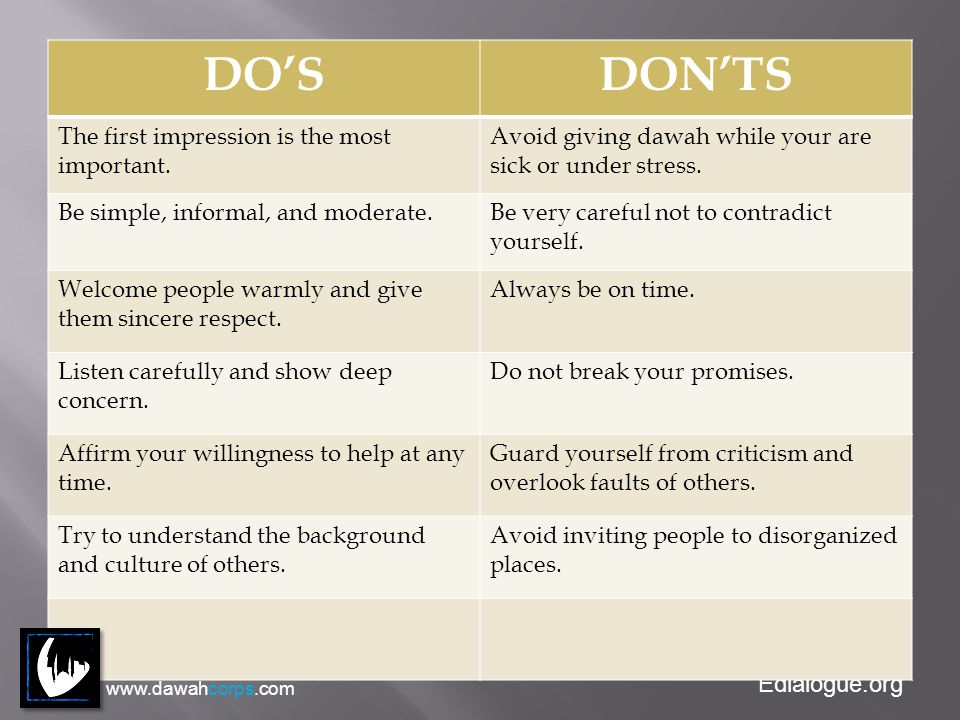 Edialogue.org DOSDONTS The first impression is the most important. Avoid giving dawah while your are sick or under stress. Be simple, informal, and mo