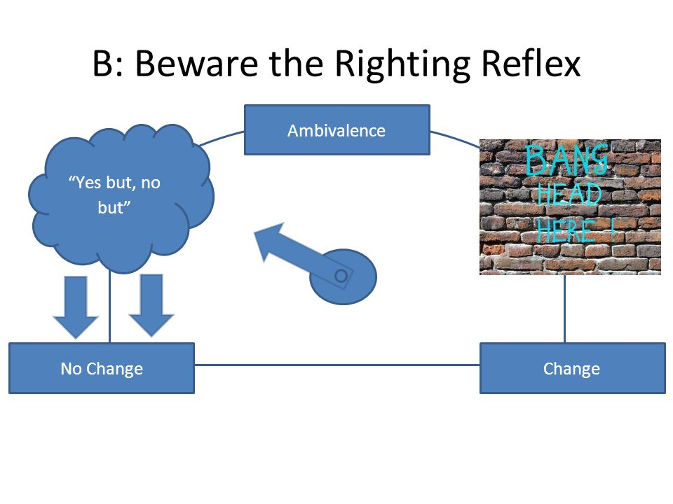No ChangeChange Ambivalence Yes but, no but B: Beware the Righting Reflex