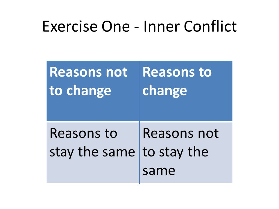 Exercise One - Inner Conflict Reasons not to change Reasons to change Reasons to stay the same Reasons not to stay the same