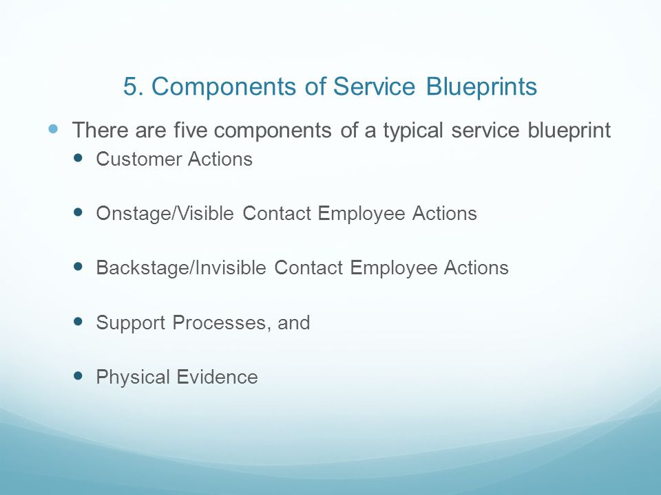 5. Components of Service Blueprints There are five components of a typical service blueprint Customer Actions Onstage/Visible Contact Employee Actions