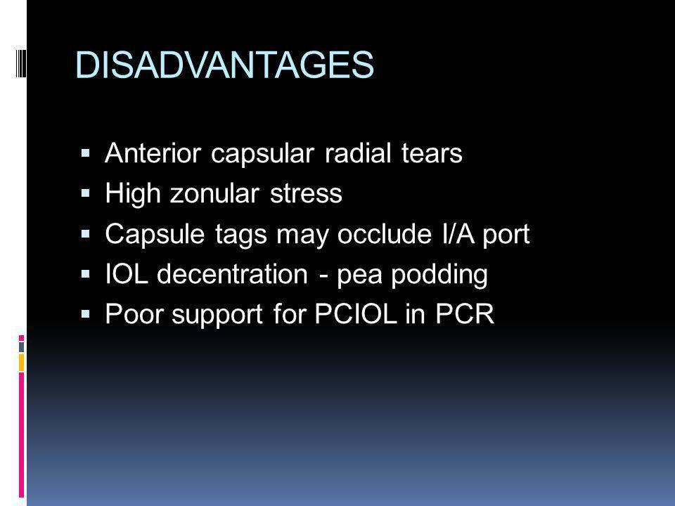 DISADVANTAGES Anterior capsular radial tears High zonular stress Capsule tags may occlude I/A port IOL decentration - pea podding Poor support for PCI