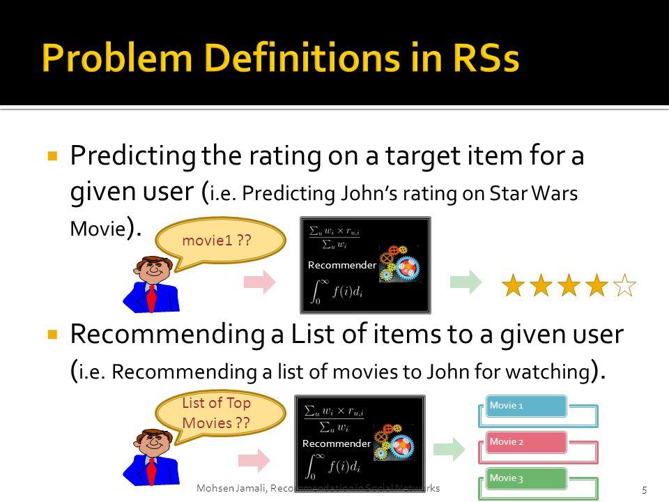 Item Similarities Φ u,i,k Similarity of items rated by u and target item i.