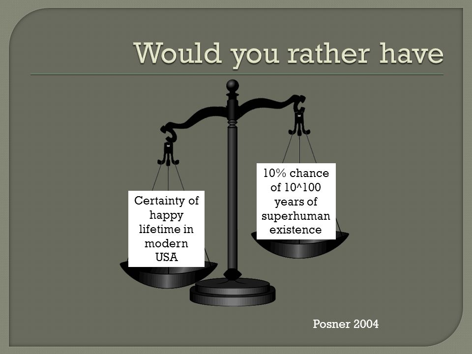 Certainty of happy lifetime in modern USA 10% chance of 10^100 years of superhuman existence Posner 2004