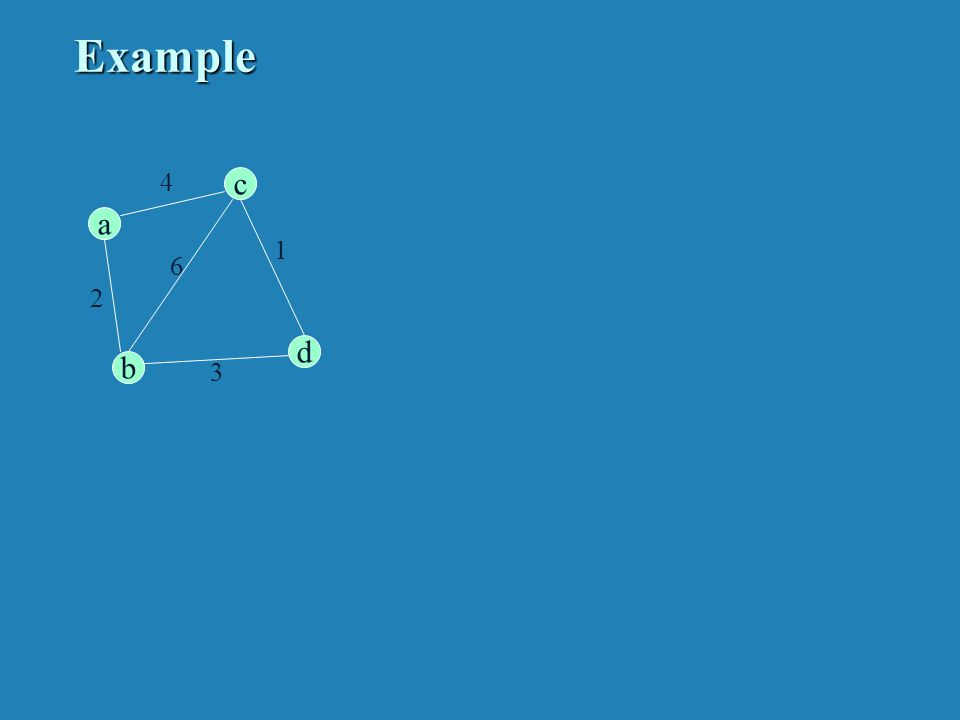 Example c d b a 4 2 6 1 3