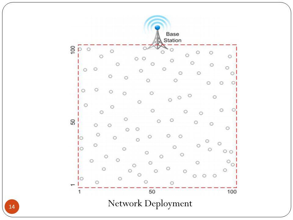 14 Network Deployment