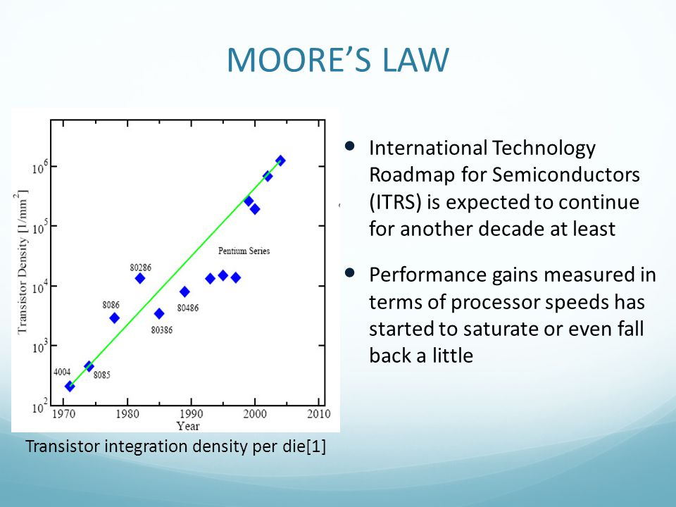 MOORES LAW International Technology Roadmap for Semiconductors (ITRS) is expected to continue for another decade at least Performance gains measured i