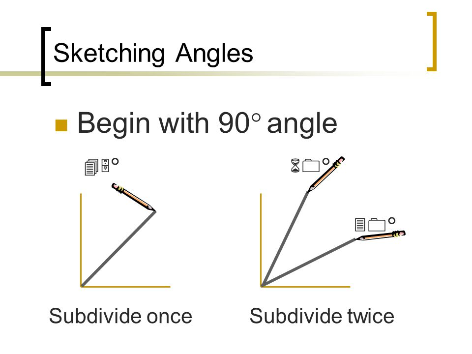 Sketching Angles Begin with 90 ° angle 60 ° 30 ° 45 ° Subdivide onceSubdivide twice