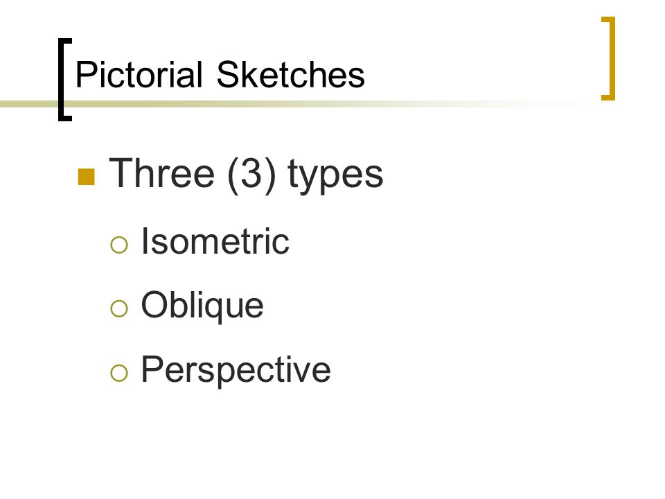 Pictorial Sketches Three (3) types Isometric Oblique Perspective