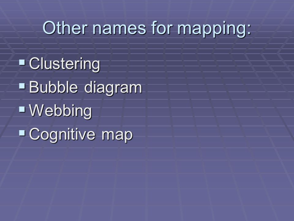 Other names for mapping: Clustering Clustering Bubble diagram Bubble diagram Webbing Webbing Cognitive map Cognitive map