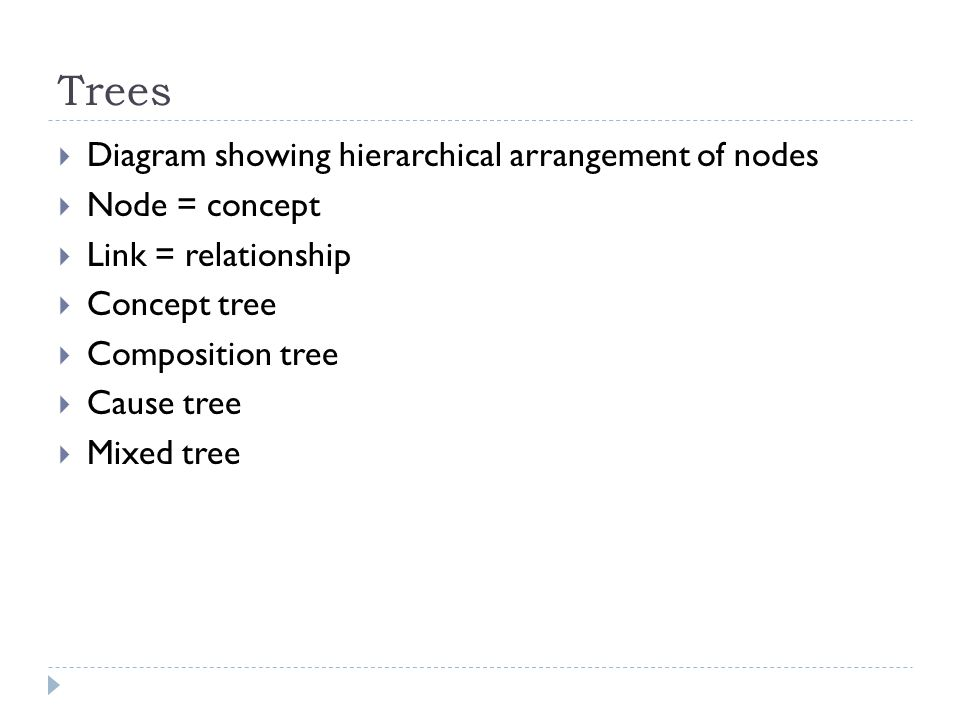 Trees Diagram showing hierarchical arrangement of nodes Node = concept Link = relationship Concept tree Composition tree Cause tree Mixed tree