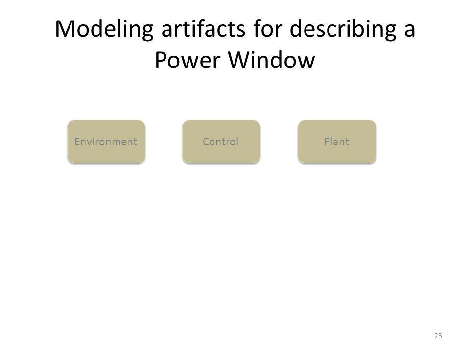 Modeling artifacts for describing a Power Window 23 Control Plant Environment