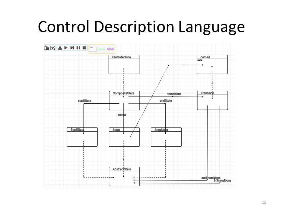 Control Description Language 25