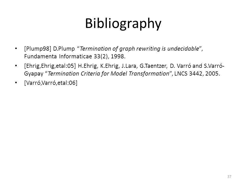 Bibliography [Plump98] D.Plump Termination of graph rewriting is undecidable, Fundamenta Informaticae 33(2), 1998. [Ehrig,Ehrig,etal:05] H.Ehrig, K.Eh