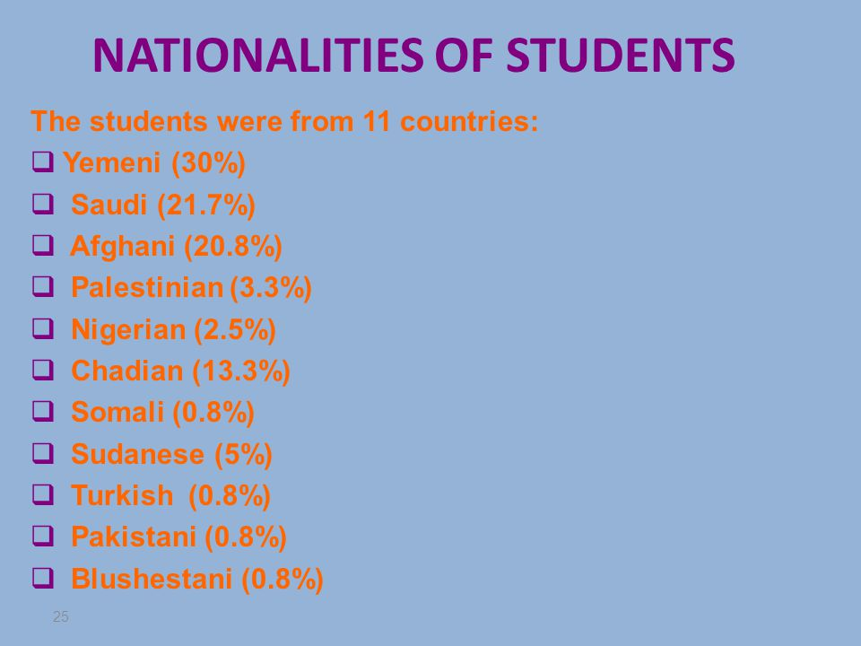 PERCENTAGE OF NATIONALITIES 26