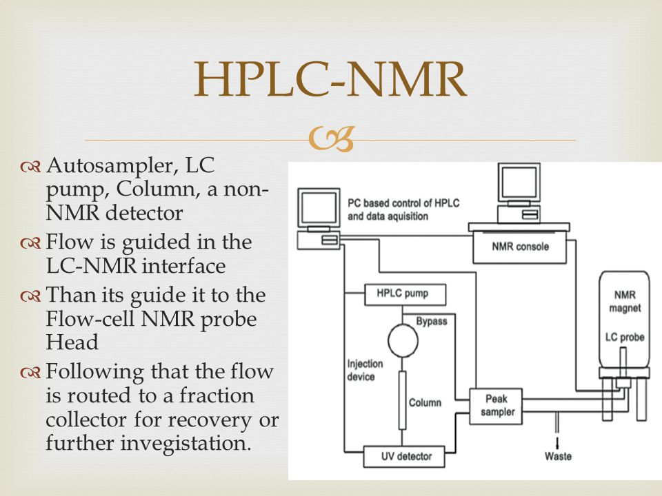 HPLC-NMR Autosampler, LC pump, Column, a non- NMR detector Flow is guided in the LC-NMR interface Than its guide it to the Flow-cell NMR probe Head Following that the flow is routed to a fraction collector for recovery or further invegistation.