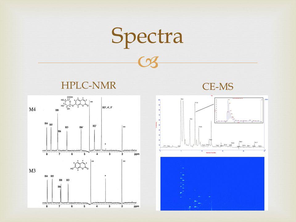 Spectra HPLC-NMR CE-MS