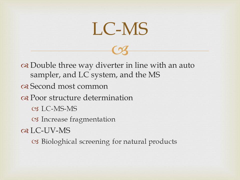 LC-MS Applications Pharmacokinetics Bioanalysis Proteomics Metabolomics Drug development