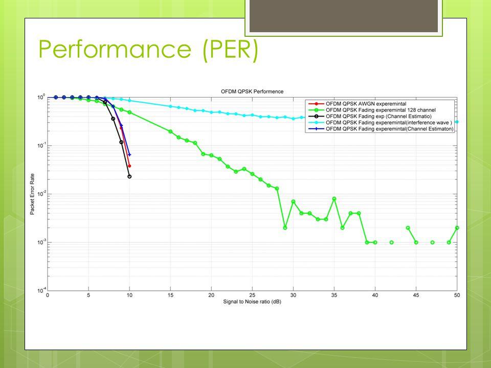 Performance (PER)