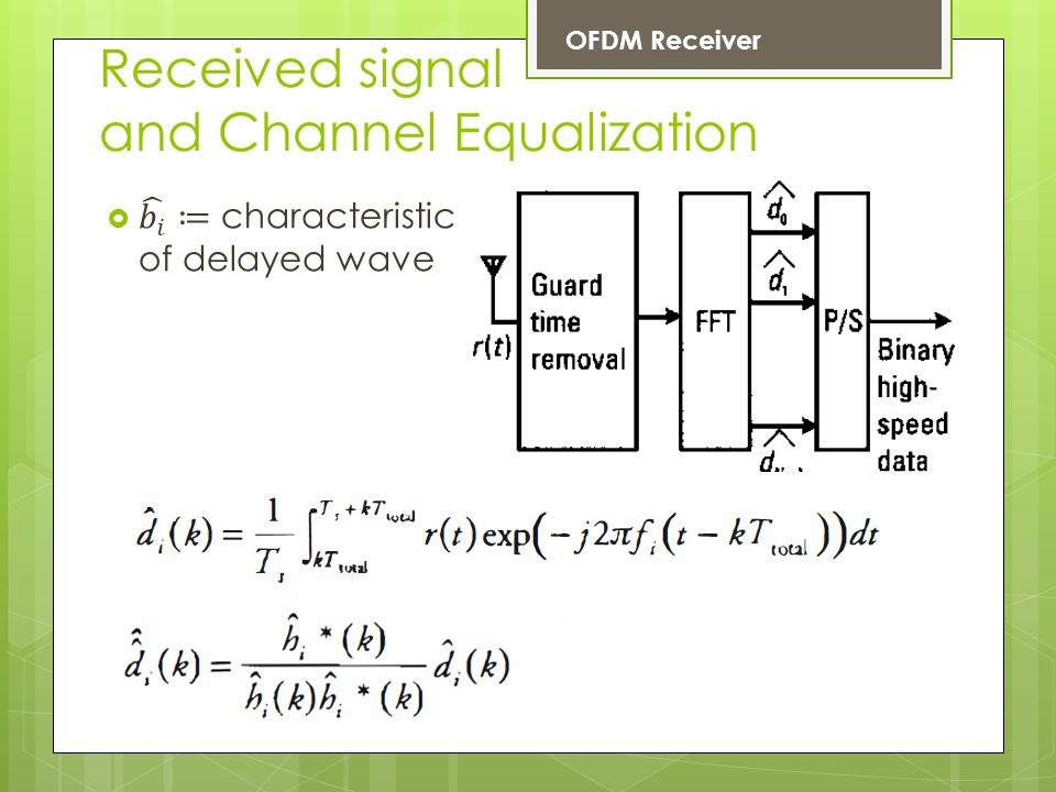 Received signal and Channel Equalization OFDM Receiver