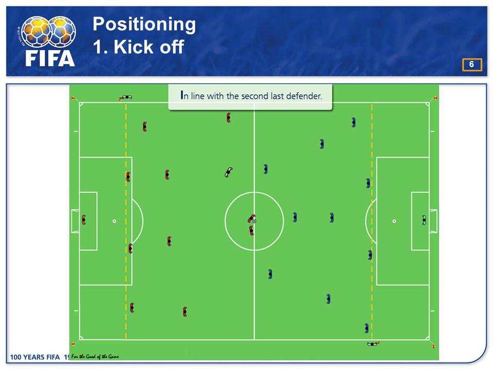 17 Positioning 8. Free kicks