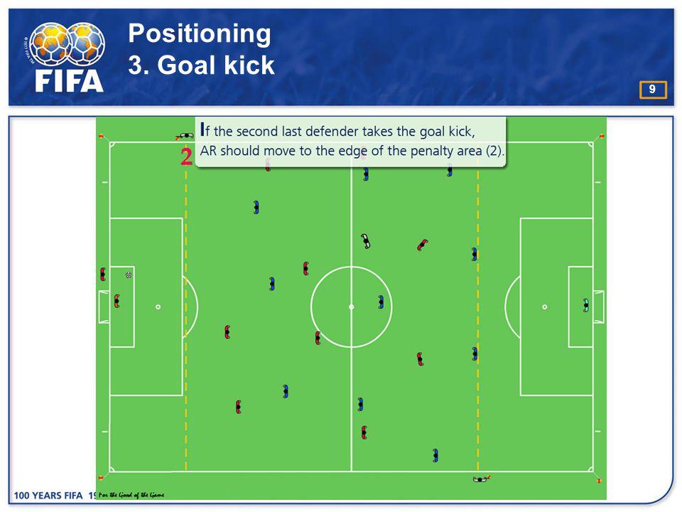 30 Flag Technique & Team Work 2. Goal & Corner kick - near AR position
