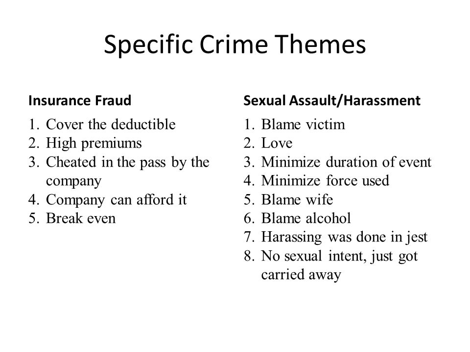 Specific Crime Themes Insurance Fraud 1.Cover the deductible 2.High premiums 3.Cheated in the pass by the company 4.Company can afford it 5.Break even Sexual Assault/Harassment 1.Blame victim 2.Love 3.Minimize duration of event 4.Minimize force used 5.Blame wife 6.Blame alcohol 7.Harassing was done in jest 8.No sexual intent, just got carried away