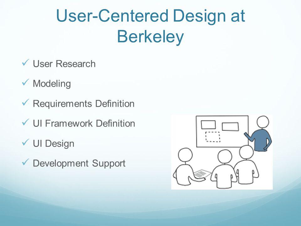 User-Centered Design at Berkeley User Research Modeling Requirements Definition UI Framework Definition UI Design Development Support