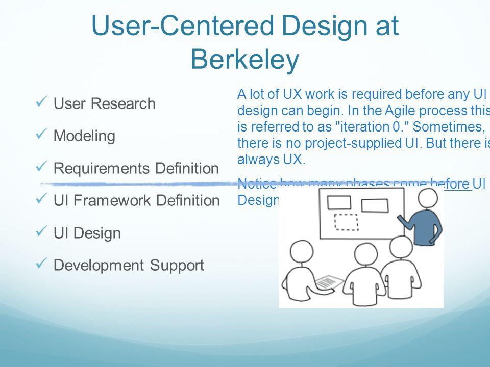 User-Centered Design at Berkeley User Research Modeling Requirements Definition UI Framework Definition UI Design Development Support A lot of UX work